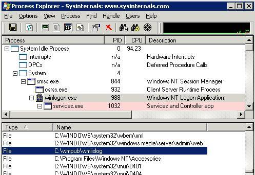 Screenshot of Process Explorer handles window showing winlogon.exe's handle on the wmiislog folder