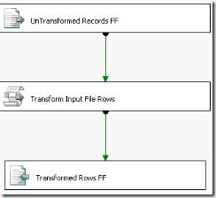 Transforming_DFT