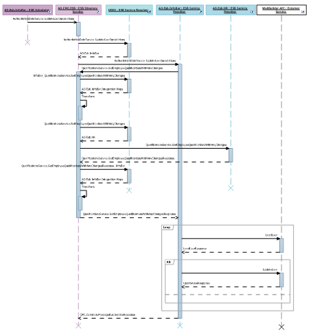 Dont copy and paste vs 2010 uml diagrams ccuart Choice Image