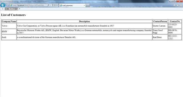 creating custom html helpers mvc 5