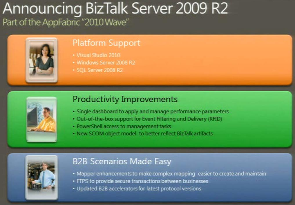 BizTalk Server 2009 R2 - What's new