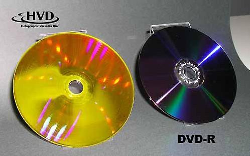 Holographic Disc