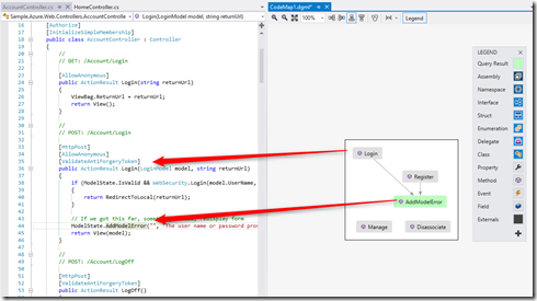 code_map
