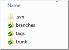trunk_tags_branches