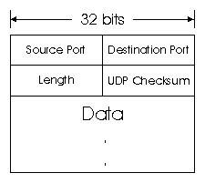 udp_1_thumb1