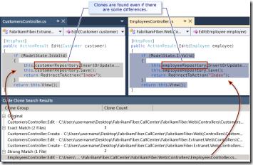 CodeCloneSimilarCode