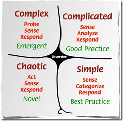 Cynefin_framework_Feb_2011