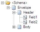 Envelope Schema Structure