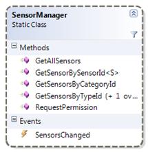 SensorManager