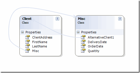 SmartDataManagement - Microsoft Visual Studio (2)