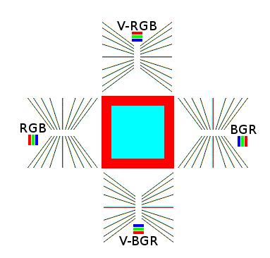 Simple color matrix