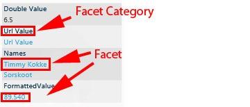 FacetDetails