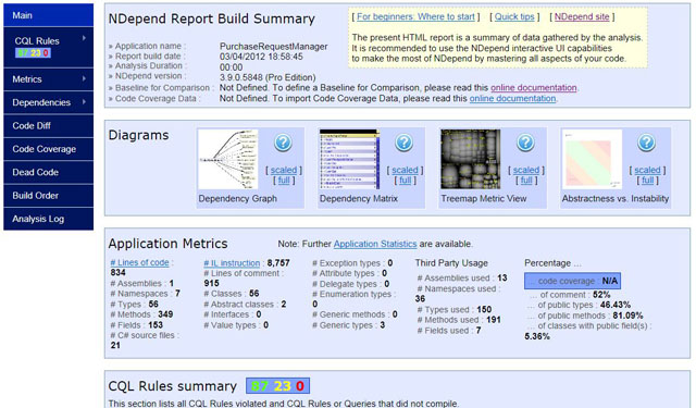 NDepend Report