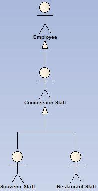 Concession Staff Actors