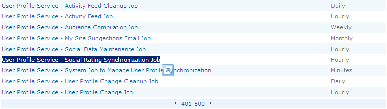 User Profile Service Application – Social Rating Synchronization Job