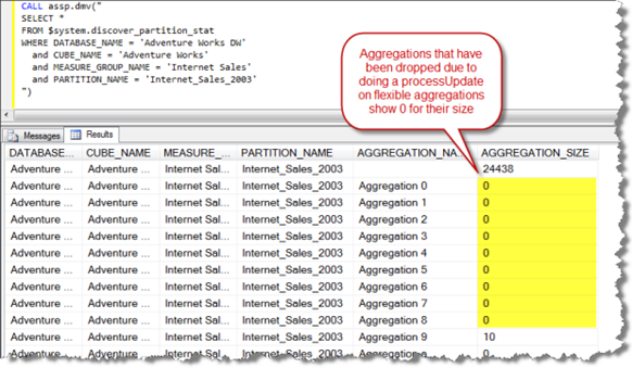 SSAS: Are my Aggregations processed?