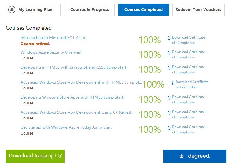 Microsoft Virtual Academy Free Training At Your Fingertips