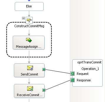 Transactions with the BizTalk 2006 R2 SAP Adapter