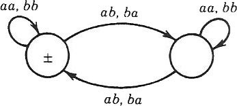 summary of computer theory important things to know