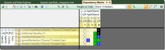 2013-11-30 16 Cyclic Namespaces - Dependency Matrix