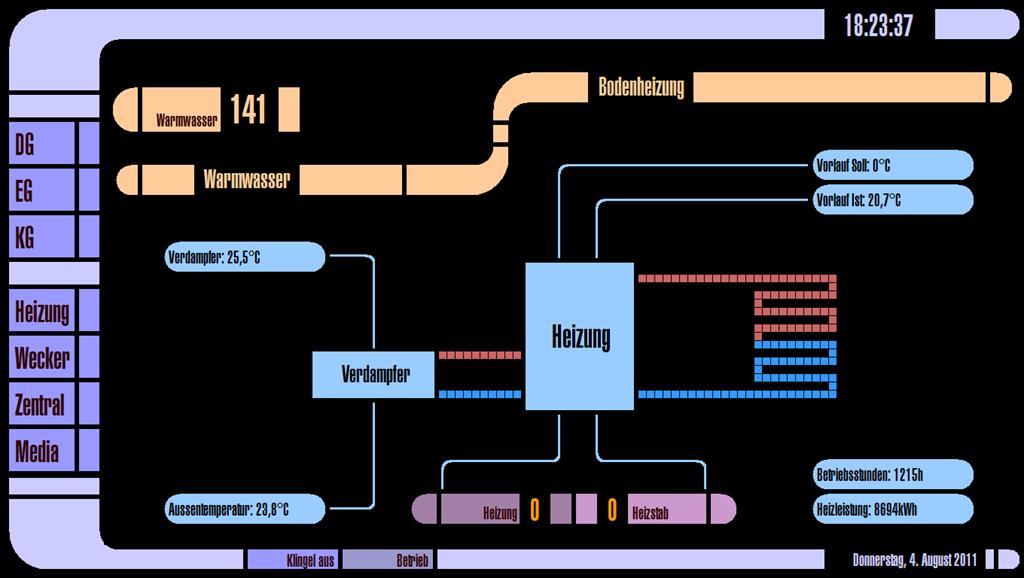 Star Trek inspired home automation visualisation